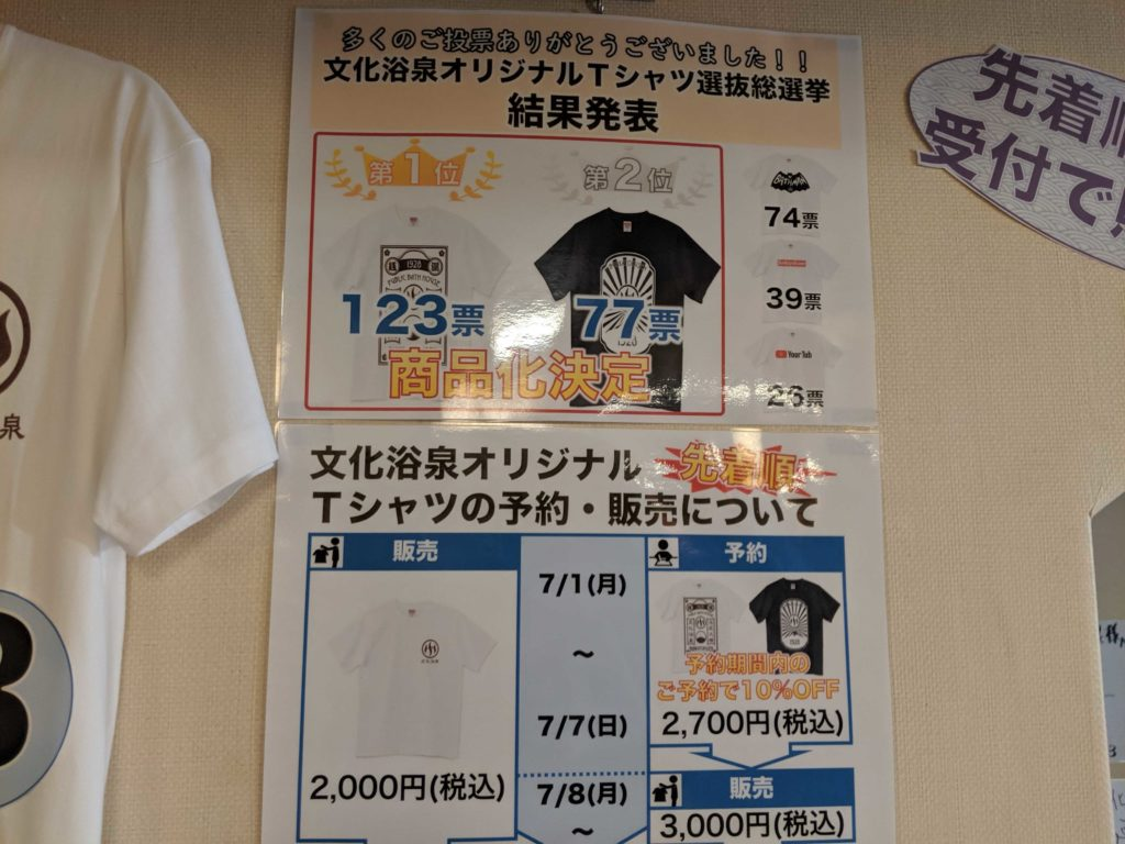 Tシャツの価格