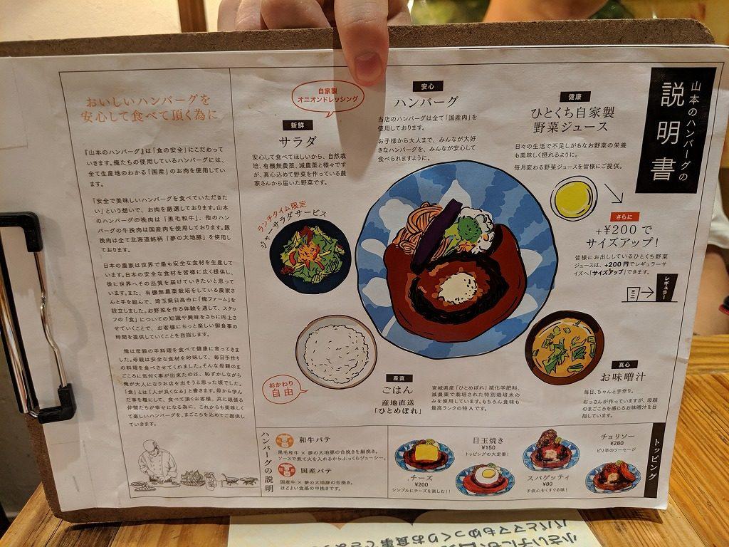 山本のハンバーグの説明書