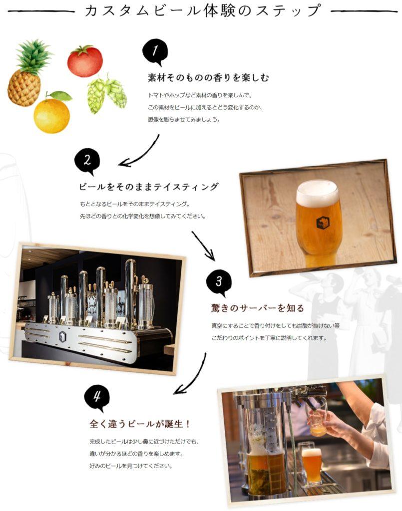 カスタムビールのステップ