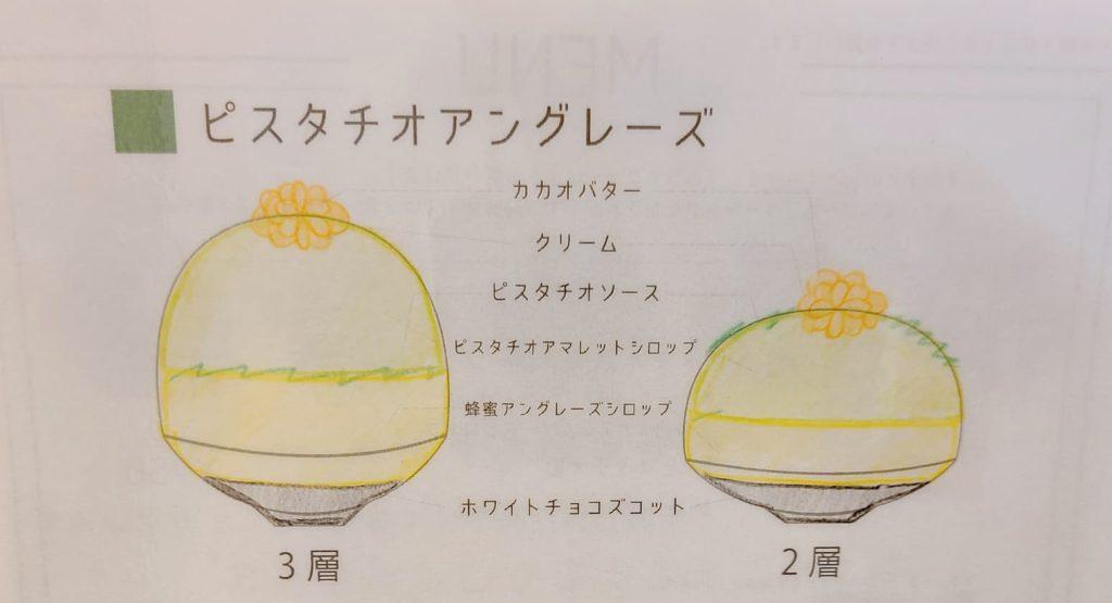ナナシノ氷菓店のかき氷解説図