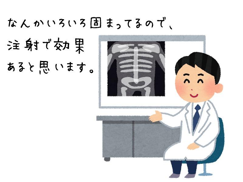 中目黒で筋膜リリース注射